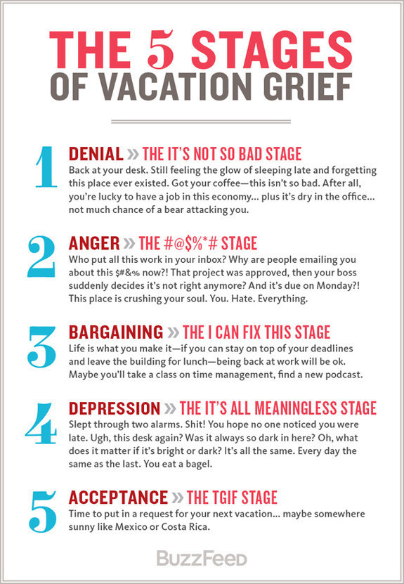I'm now in stage 5